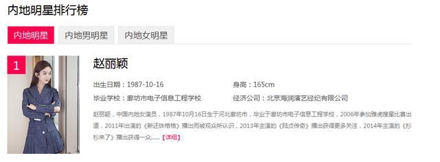"""2019颖宝宝终于登榜首了,网友:""""这一天等太久"""""""