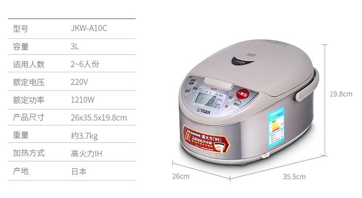部分日本进口虎牌电饭煲因存在触电隐患被召回