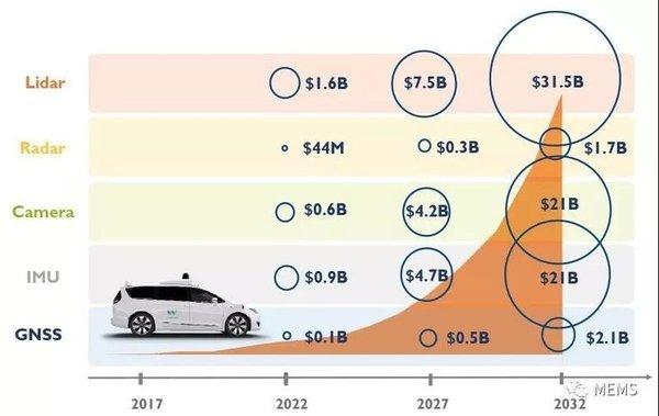 智能驾驶的春日之约,CIOE中国光博会助力智能驾驶产业腾飞