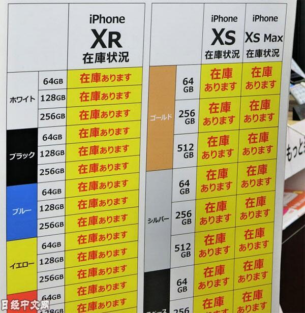 日本高端智能手机销售低迷 运营商大幅降价促销