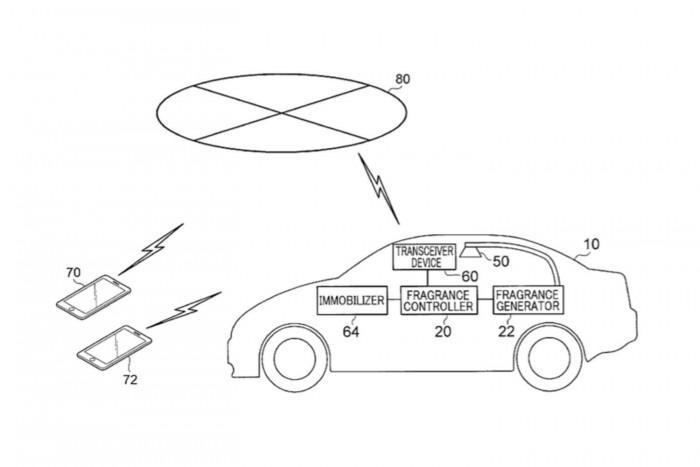 丰田获香水分配器专利:可释放不同香气