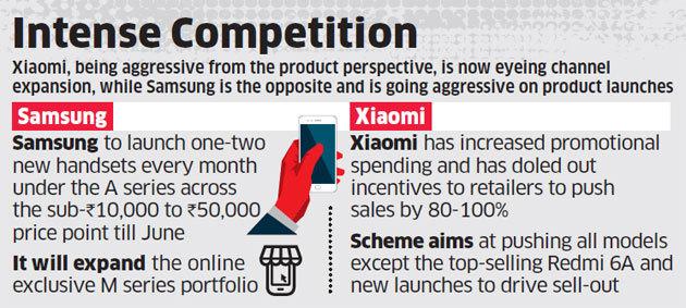 三星也期望在年底重新夺回印度市场主导权