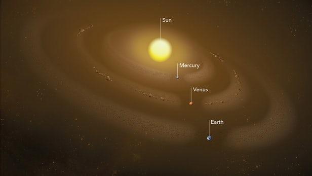 天文学家在水星和金星的轨道上有了新的尘埃发现
