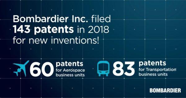 庞巴迪公司在2018年递交了143项新发明专利申请