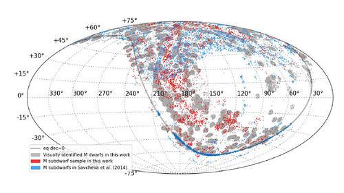 LAMOST 亚矮星在银道坐标系的分布