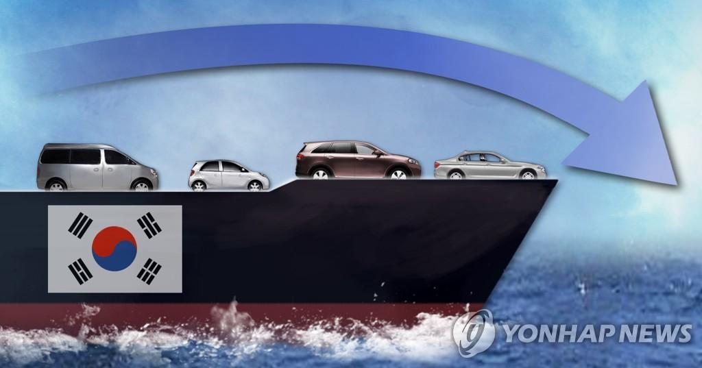 轿车需求疲软 韩国2月汽车出口量下降1.6%