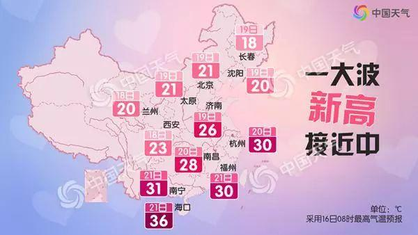 """局地30℃!下周气温先""""入夏""""再""""跳水"""""""