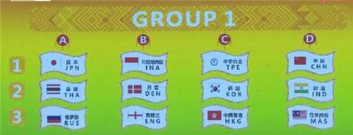 2019苏迪曼杯抽签 中国马来西亚印度队同组PK