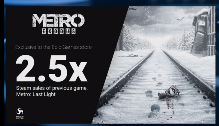 Epic商店《地铁》销量比Steam前作高2.5倍