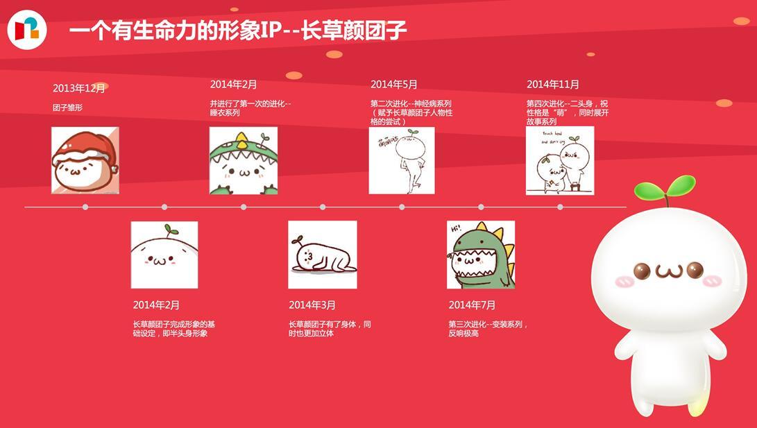 卡通形象IP长草颜团子五周年 国人为何痴迷它?