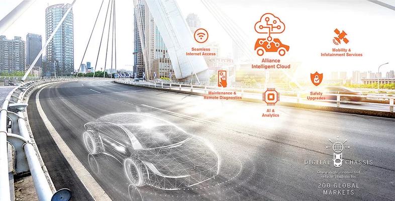 雷诺-日产-三菱联盟筹备新一代互联汽车云平台