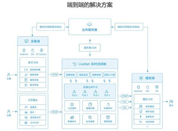 七牛云助力浙报集团发展区县融媒,赋能产业升级
