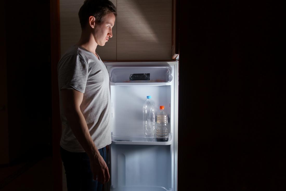 美国研究:肥胖与进餐时间有关