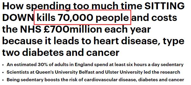 """英国每年有7万人""""久坐死""""! 每天坐超6小时的人小心了"""