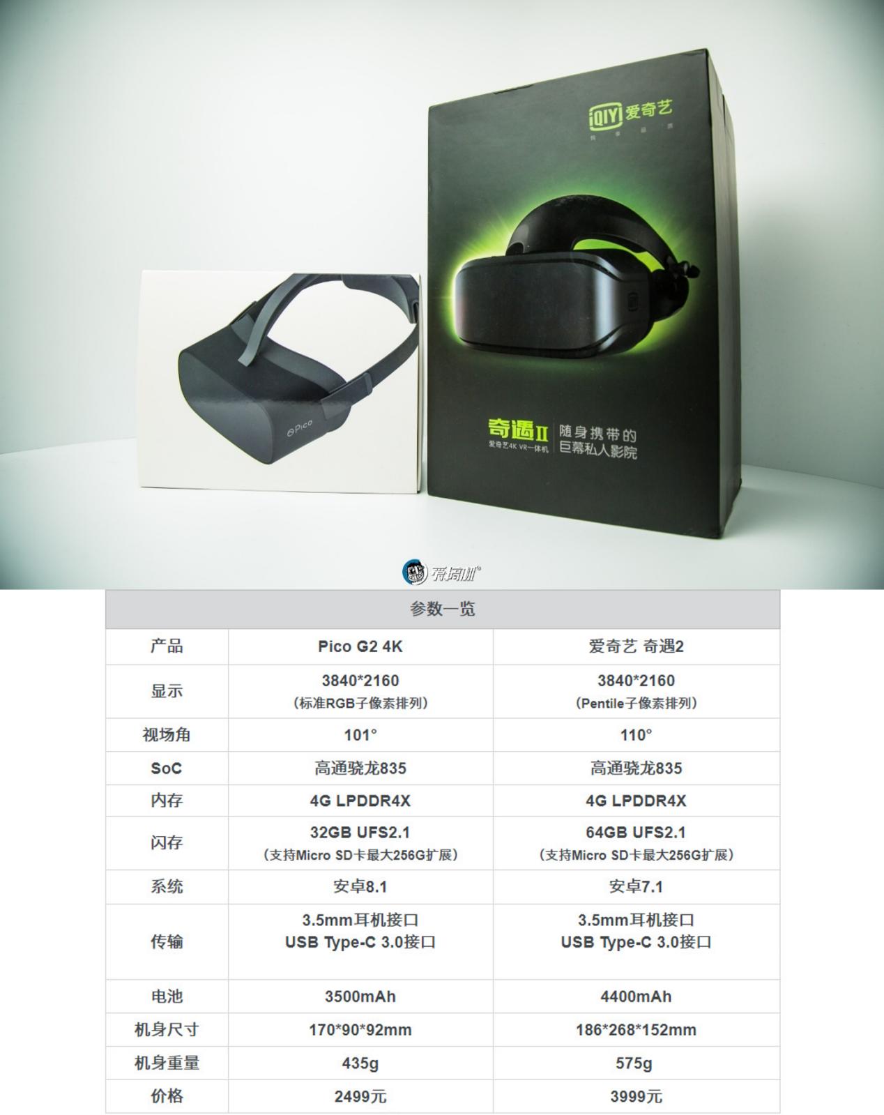 Pico G2 4K VS 爱奇艺 奇遇2 主流4K VR一体机对决