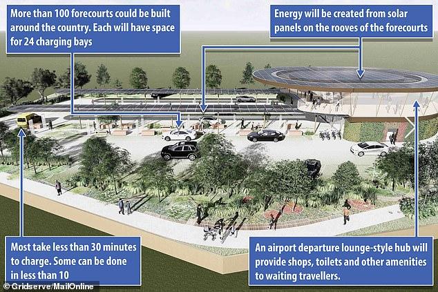 英国试点电动汽车太阳能充电站 支持半小时快充
