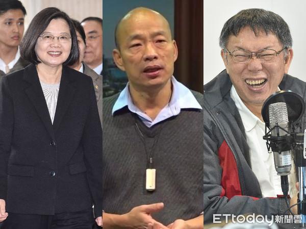 绿媒2020民调:韩国瑜打败群雄 柯文哲紧追在后