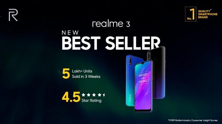 OPPO旗下Realme 3在印度上市三周后狂卖50万台