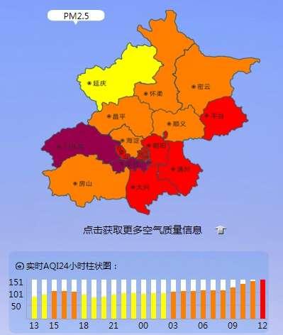 注意防护!北京局地空气已达严重污染