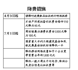国务院常务会:进境物品行邮税税率4月9日起下调