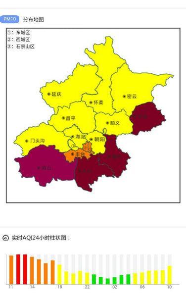 扬沙进京!北京南部房山区已达空气重度污染