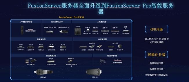 华为发布新一代FusionServer Pro智能服务器