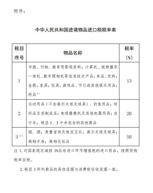 国务院调整进境物品进口税 自2019年4月9日起实施