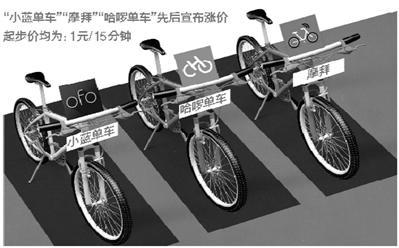 共享单车集体涨价你还骑吗