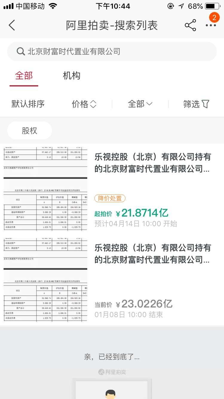贾跃亭旗下世茂工三再度拍卖:起拍价降逾1亿元