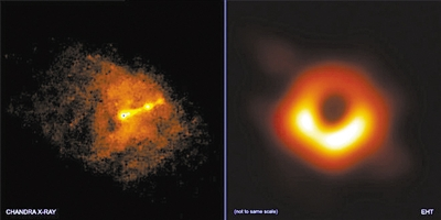 狂欢之后的深思 首张黑洞图像没有回答的三大问题
