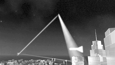 欧洲拟建量子通信网络