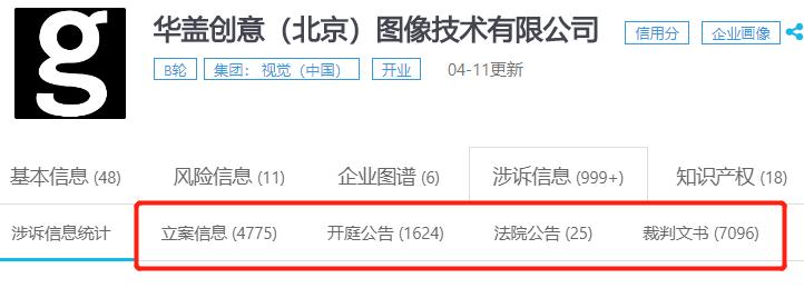 """医院也成被告 视觉中国""""诉讼""""近8000条"""