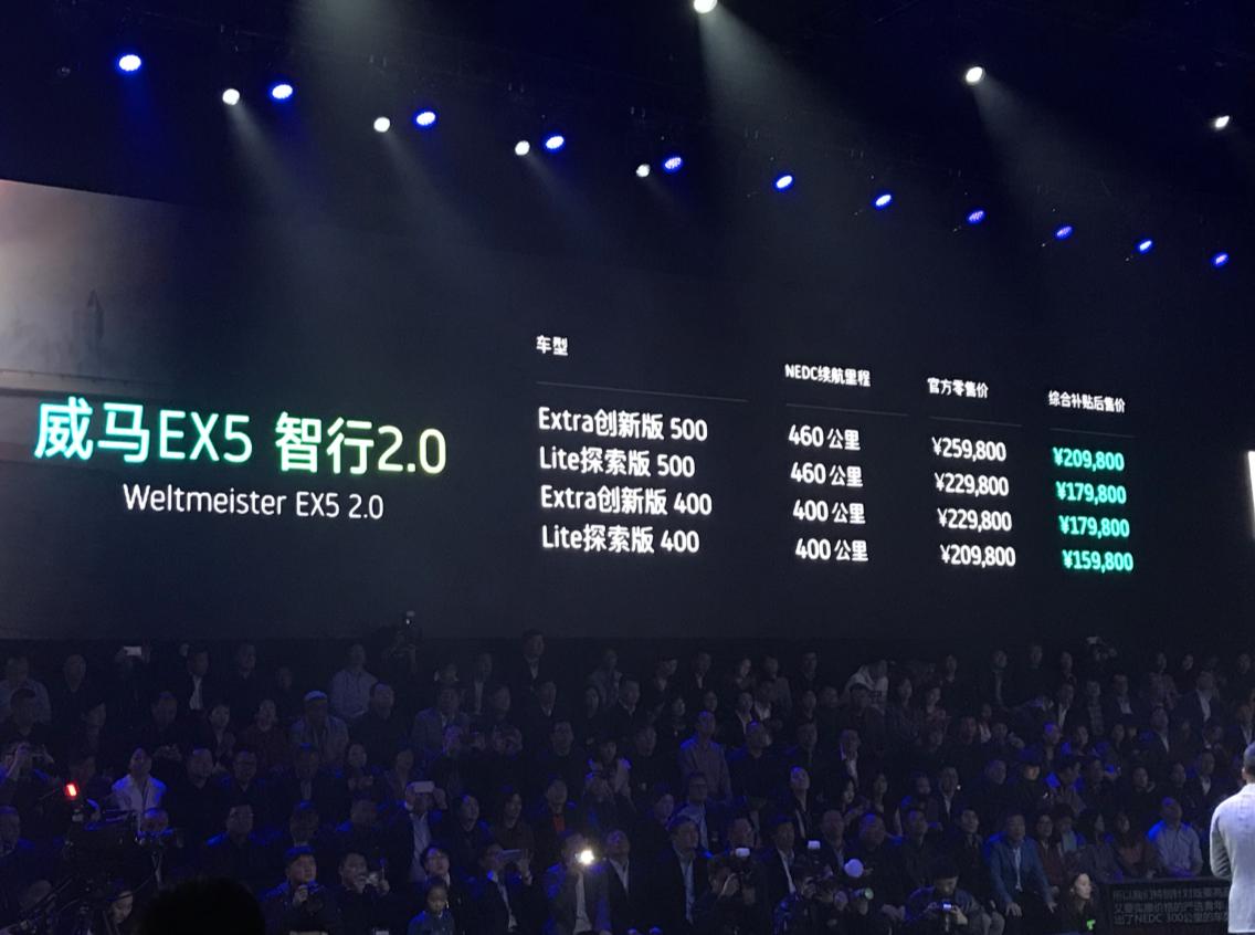 量产搭载L2级智能驾驶辅助系统 智行2.0版威马EX5上市售价12.98-20.98万元