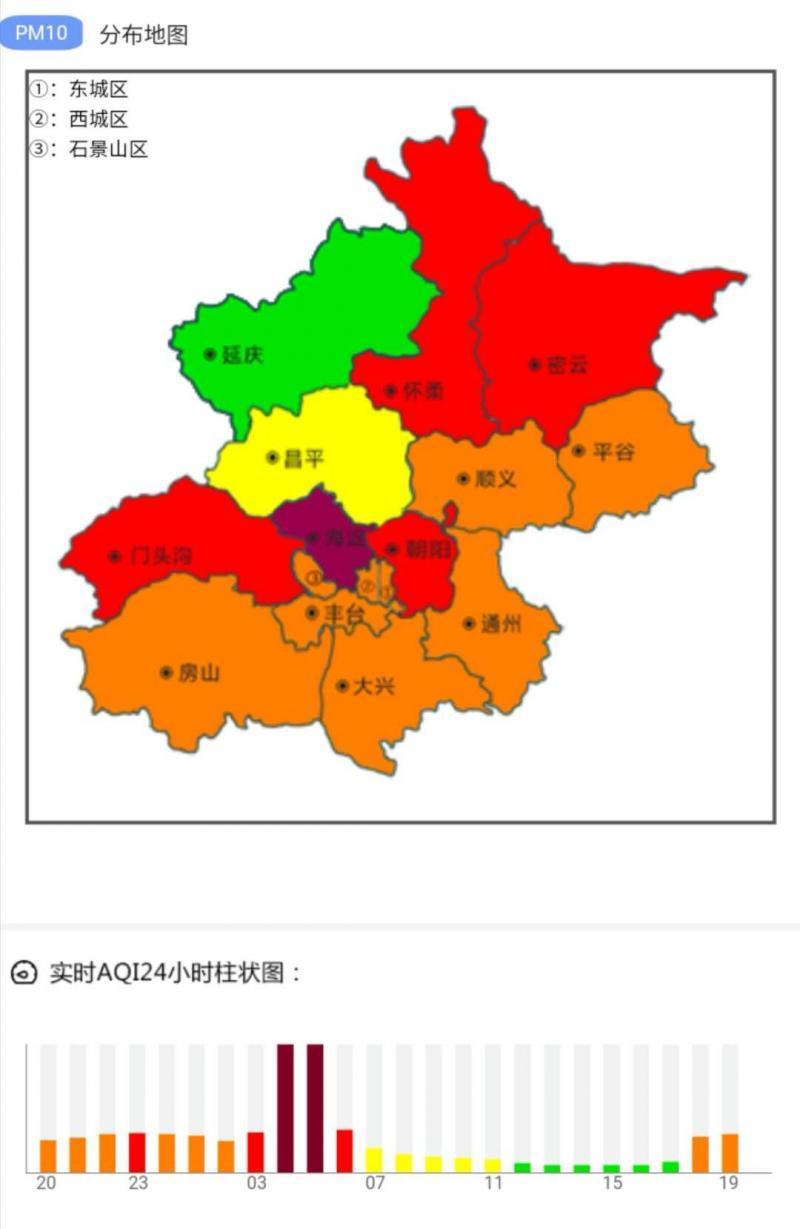 受浮尘天气影响 北京局地现空气重污染