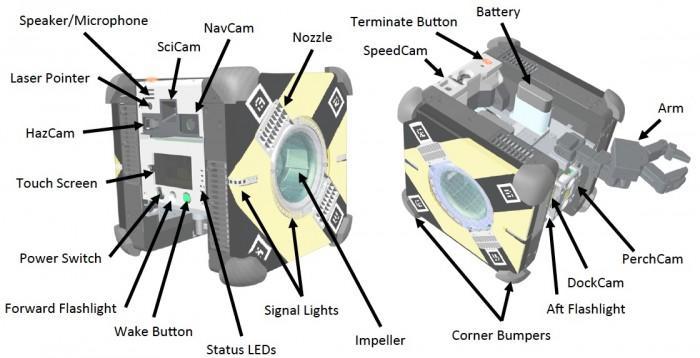 NASA将向国际空间站送去立方体机器人