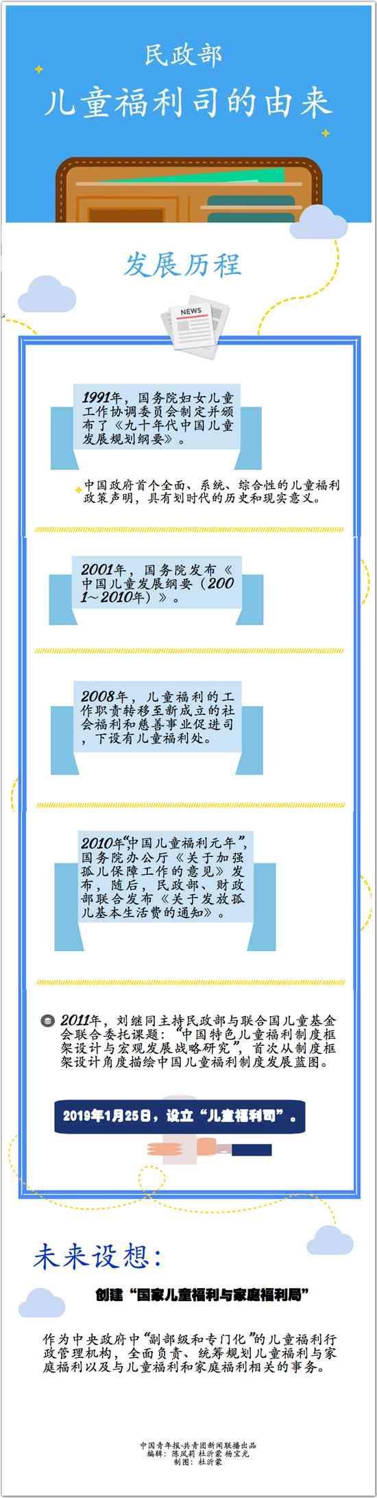 """""""儿童福利司""""首倡者刘继同:要将儿童福利范围扩至所有儿童"""