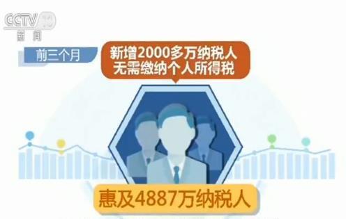 一季度个税改革累计减税1686亿元 惠及4887万纳税人