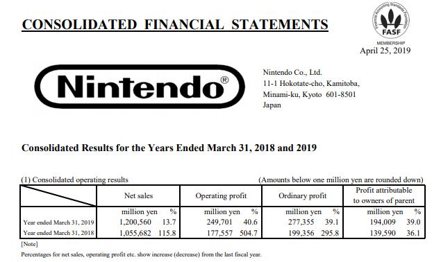 任天堂财报公开 Switch主机累计销量超3474万台