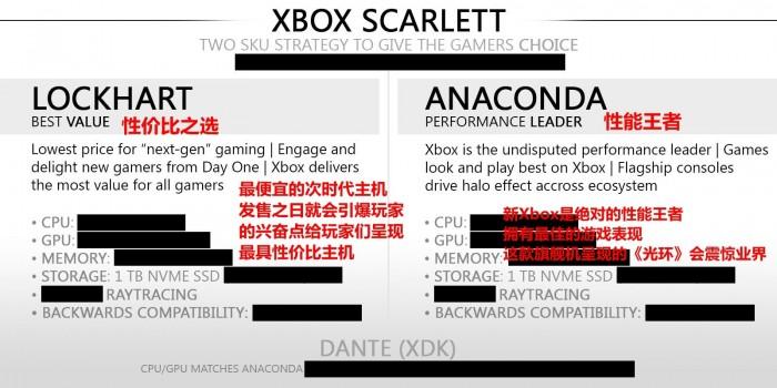 大神爆Xbox次时代主机细节:1TB固态+光追