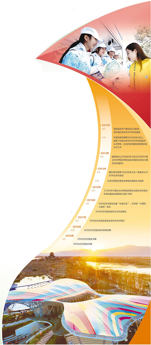 生态优先 奏响绿色华章 ——二〇一九北京世园会亮点撷英