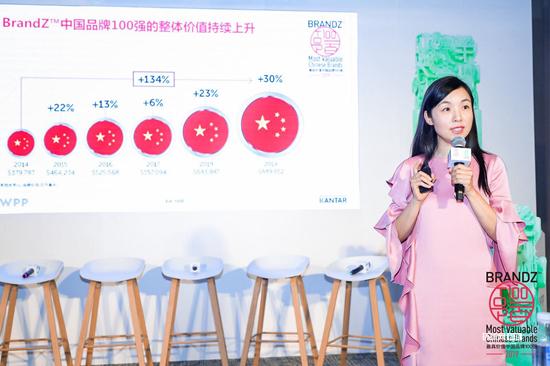BrandZ™发布2019最具价值中国品牌100强