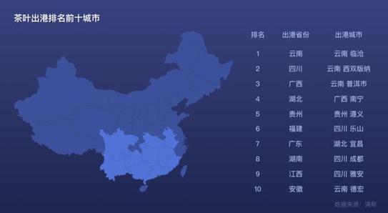 2018中国茶叶运输大数据报告出炉