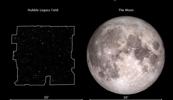 哈勃廣角圖!NASA將26萬個星系拼接成一張不可思議的照片