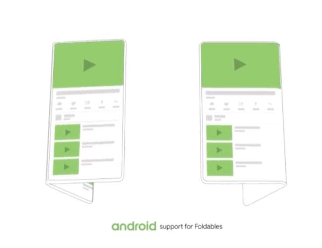 谷歌自曝正研发折叠屏样机 发布时间不明