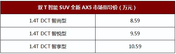 智在劲取 东风风神全新AX5臻智上市 官方售价8.59万元起