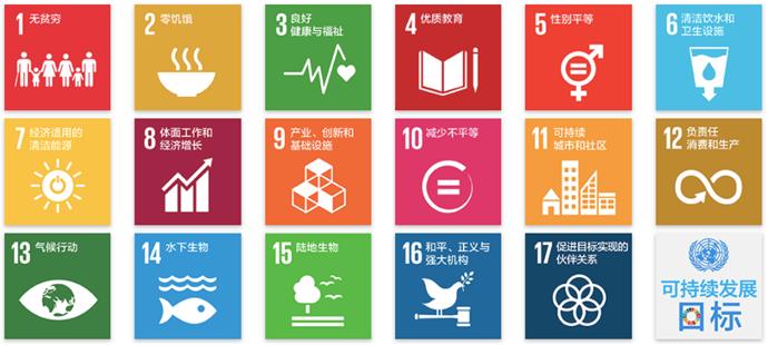 马云第二次入选联合国可持续发展目标倡导者 要做17件大事