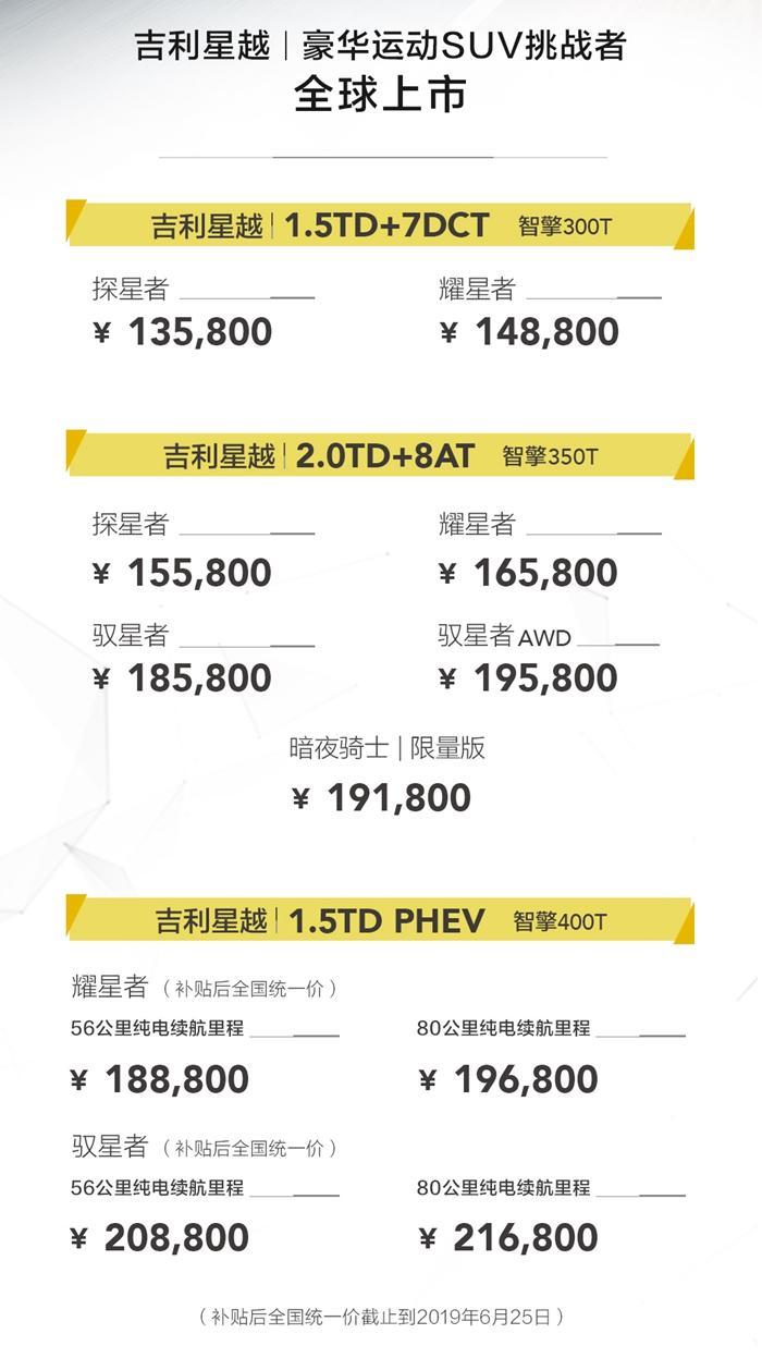 售价13.58-21.68万元 吉利星越正式上市