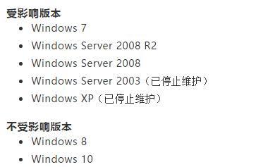 Windows RDP服务蠕虫级漏洞预警 堪比WannaCry