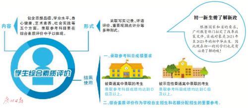 广州中考新政:考试禁用计算器