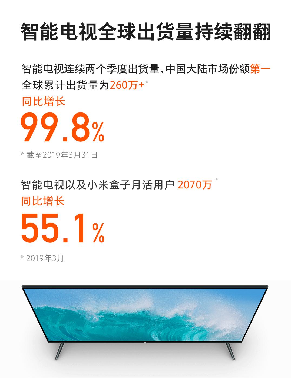 小米集团2019年Q1财报:智能电视同比增长99.8%